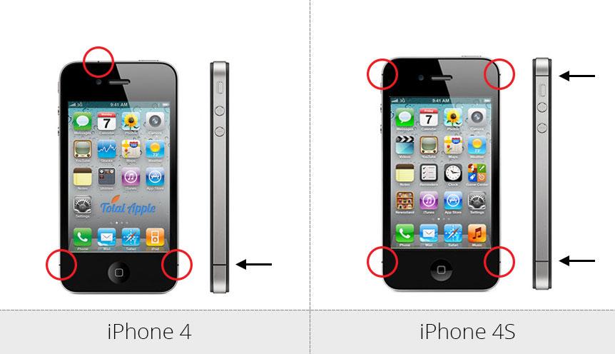 Как узнать модель айфона
