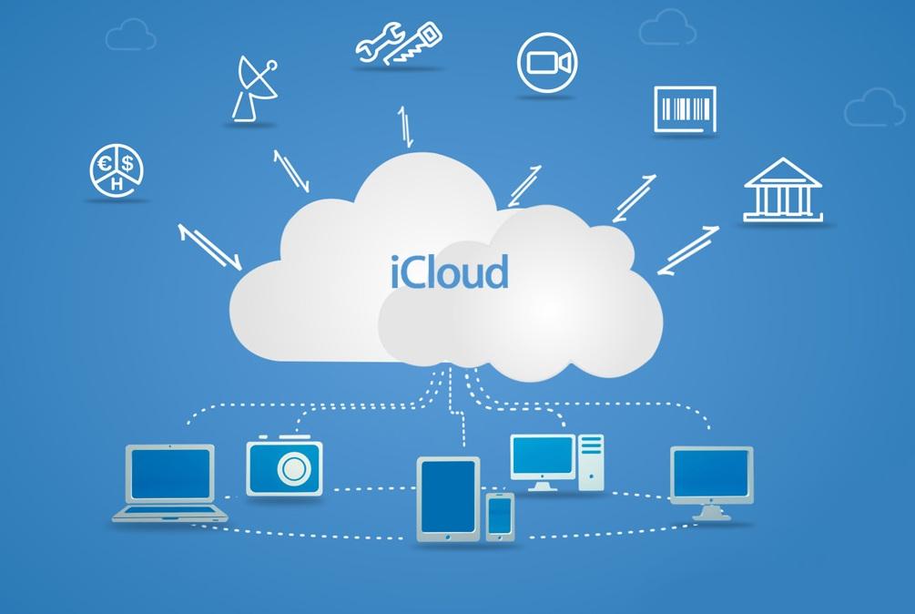 Как пользоваться хранилищем icloud