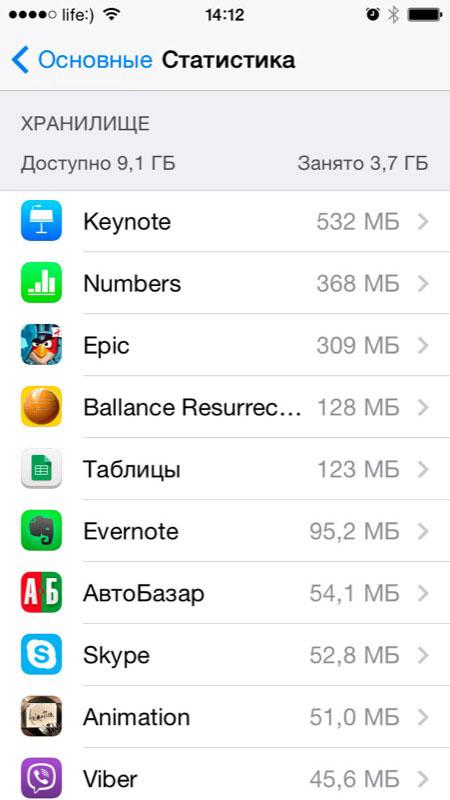 Сброс настроек на айфоне 5s