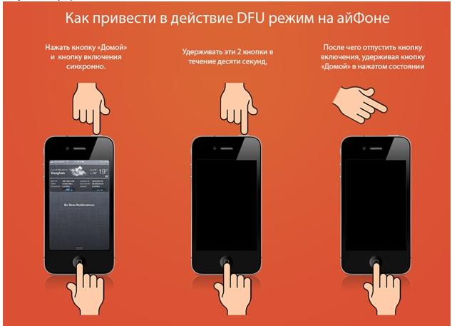 Восстановление айфон через айтюнс
