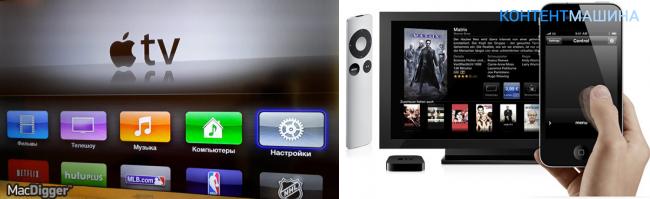 Apple tv 4 как смотреть тв